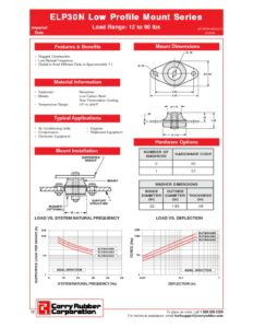 thumbnail of ELP30N Low Profile Mount Series